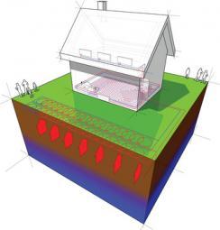 Plan d'une installation géothermique d'une maison